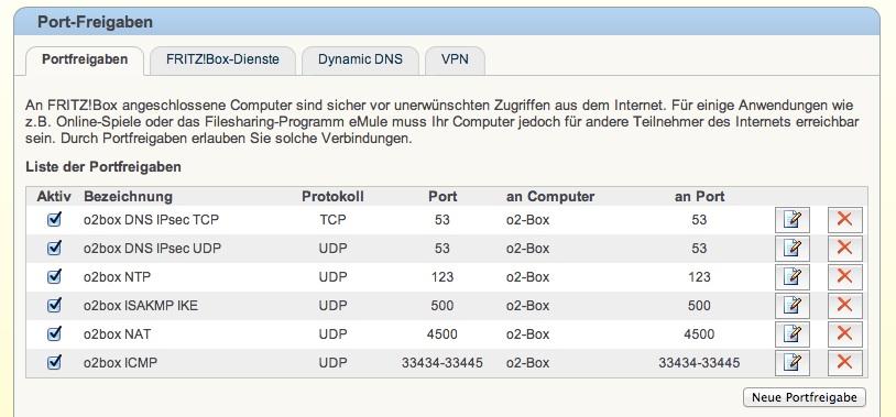 Notwendige Portfreigaben auf FritzBox für o2 SignalBox